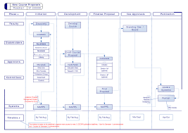 24 images of microsoft visio flowchart template infovia net