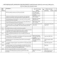 shop report template machine shop inspection report template inspection report template