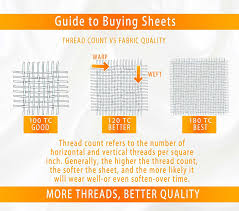 Good Thread Count For Sheets Buy Story Home 120 Tc 100 Cotton Yellow 1 Double Bedsheet With 2