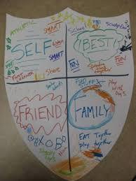 shields of strength sometimes children lose self esteem or find