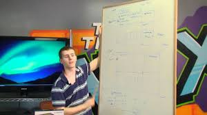 Understanding Home Network Design by Home Networking 101 Understanding The Hardware Required To Build