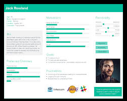 User Story Card Template How To Create A Buyer Or User Persona