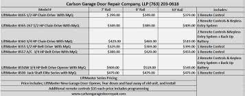 Liftmaster 8500 Garage Door Opener by Liftmaster 8500 Jack Shaft Elite With Myq New Garage Door Opener