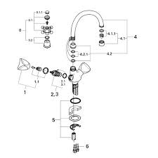 grohe kitchen faucet repair grohe kitchen faucet repair manual www allaboutyouth net
