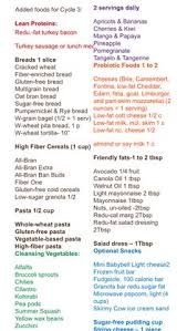 17 day diet cycle 2 allowed food list see cycle 1 and cycle 3