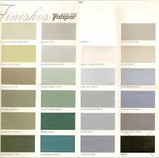 benjamin moore aura exterior paint review ecuamed com best