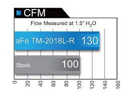 lexus rc 200t hp takeda stage 2 cold air intake 2016 lexus rc 200t u0026 gs200t 2 0l