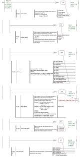 plc and scada servo motor