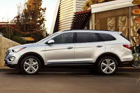 suv of hyundai 2015 toyota highlander vs 2015 hyundai santa fe which is better
