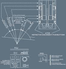 a320f technical description auto flight general
