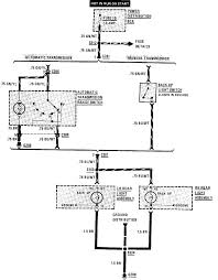 e30 wiring diagram 28 images e30 central locking wiring