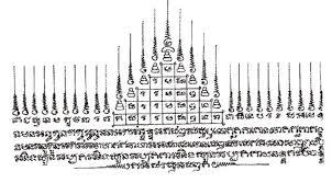 sak yant thai temple tattoos yant gao yord nine peaks of ount