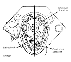 timing chain i need the timing diagram for a 2005 chevy equinox