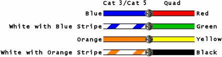 cat 3 wiring diagram 2005 arctic cat 650 v2 atv wiring schematic