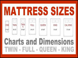 Crib Mattress Dimensions Crib Mattress Dimensions Canada Nursery Playroom