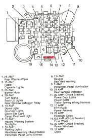 2007 wrangler fuse box diagram wiring diagrams wiring diagrams