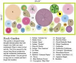 Rock Garden Plan Rock Garden Design Plan Of Color Texture And Virtually No