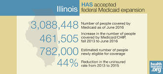 Illinois and the aca 39 s medicaid expansion eligibility enrollment