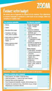 Aides Au Logement Guide Comment Trouver Un Logement Crij Toulouse