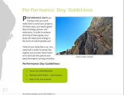 Rock Climbing Nutrition Performance Day Guidelines Training For