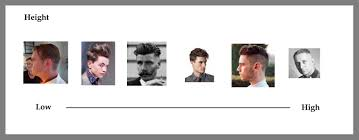 how much is an undercut haircut the art of vintage manliness the vintage haircut swungover