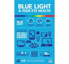 blue light and macular degeneration blue light infographic on behance
