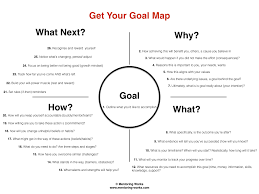 mentoring template how to get your goals get a mentor mentoring works