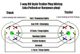 7 pin haulmark trailer wiring diagram wiring diagram byblank