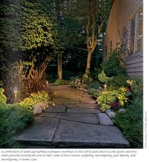 Moonlighting Landscape Lighting The And Science Of Landscape Lighting In New York S Hudson Valley
