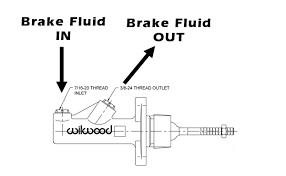 motamec rally brake hose setup hydraulic handbrake motamec com