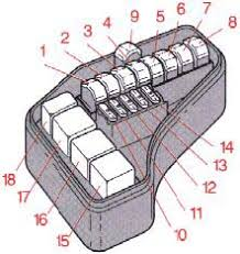 1999 volvo s70 fuse box 1999 wiring diagrams instruction