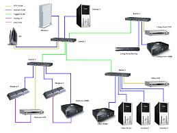 house wiring for uverse u2013 readingrat net