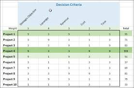 Decision Matrix Excel Template Use An Excel Based Decision Matrix For Critical Decisions