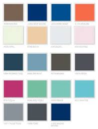 current interior paint color trends