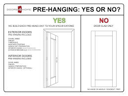 How To Hang A Prehung Exterior Door Prehung Front Door Reliabilt Prehung Exterior Door Installation