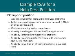 Microsoft Office Help Desk User Support Management Ppt Download