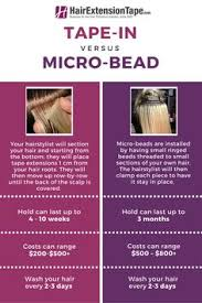 hair extension types learn the methods used for in hair extensions on line