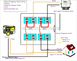 gfci receptacle wiring diagram gooddy org for alluring outlet best