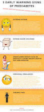 Does Diabetes Cause Hair Loss Best 25 Symptoms Diabetes Ideas On Pinterest Type 2 Diabetes
