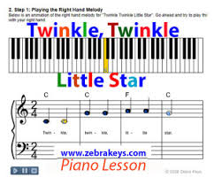 keyboard chords tutorial for beginners free piano lessons for beginners