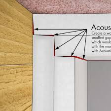 How To Soundproof A Basement Ceiling by Soundproofing Article And Resources