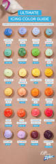the ultimate icing color guide bakeries pipes and bright