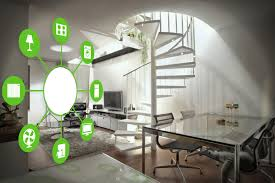 turning your regular home to a smart one is not as expensive as
