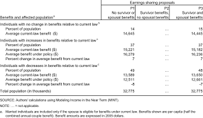 social security benefits table table 3 married individuals projected social security benefit