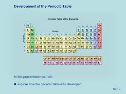 Cr On The Periodic Table Periodic Table Development Of The Periodic Table By Ljcreate