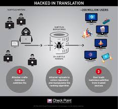 hacked in translation from subtitles to complete takeover