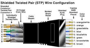 outdoor rated cat 5e patch cords outdoor cat 5e patch cables