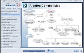 Inverse Functions Worksheet Answers Algebra 2 Inverse Trigonometric Functions And Applications