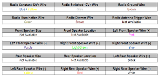 1991 toyota pick up car stereo and wiring diagram radiobuzz48 com