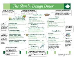 restaurants with light menus this diagram shows how restaurant menus play tricks on your mind